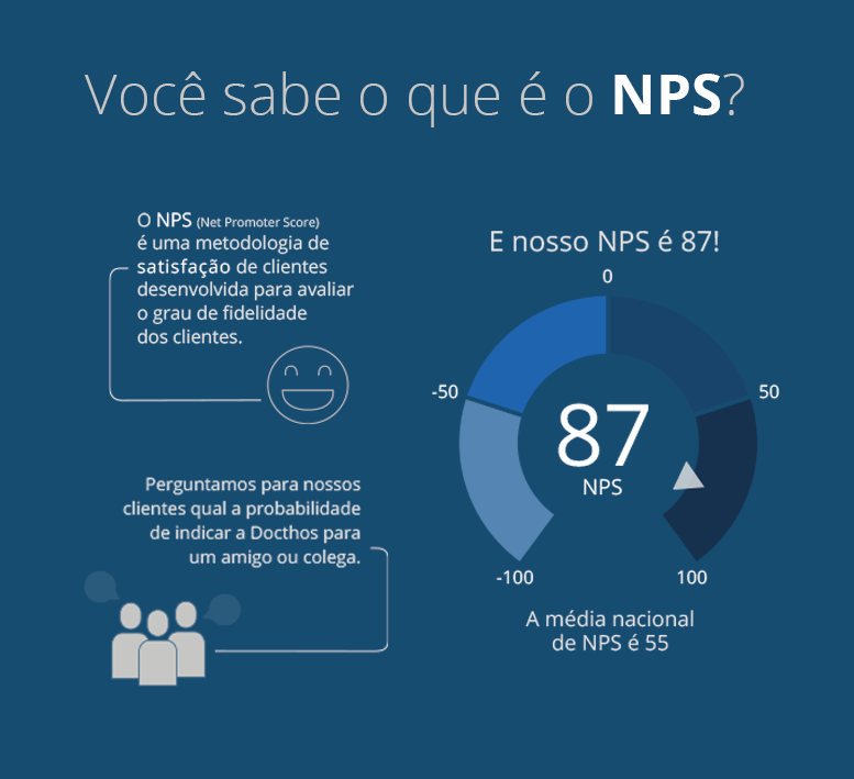 Banner NPS